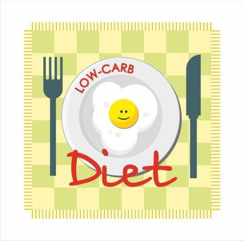 Lean Diet for Sit-ups